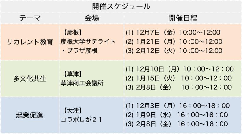 滋賀県未来ワーキング会議の日程